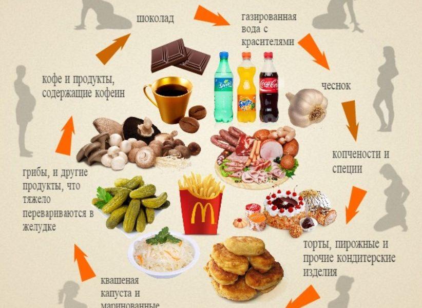 Какие продукты не стоит есть во время беременности